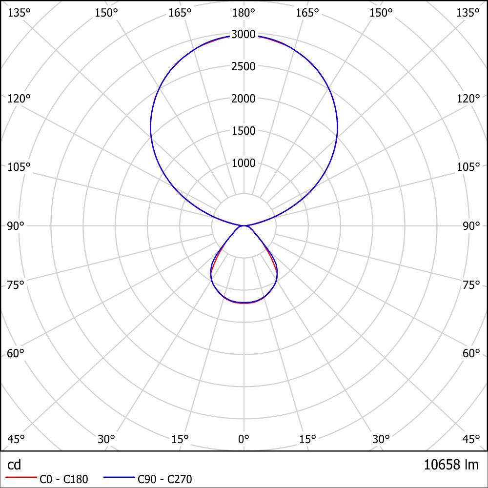 Luxwerk - Manufaktur für Lichttechnik - x.cite S